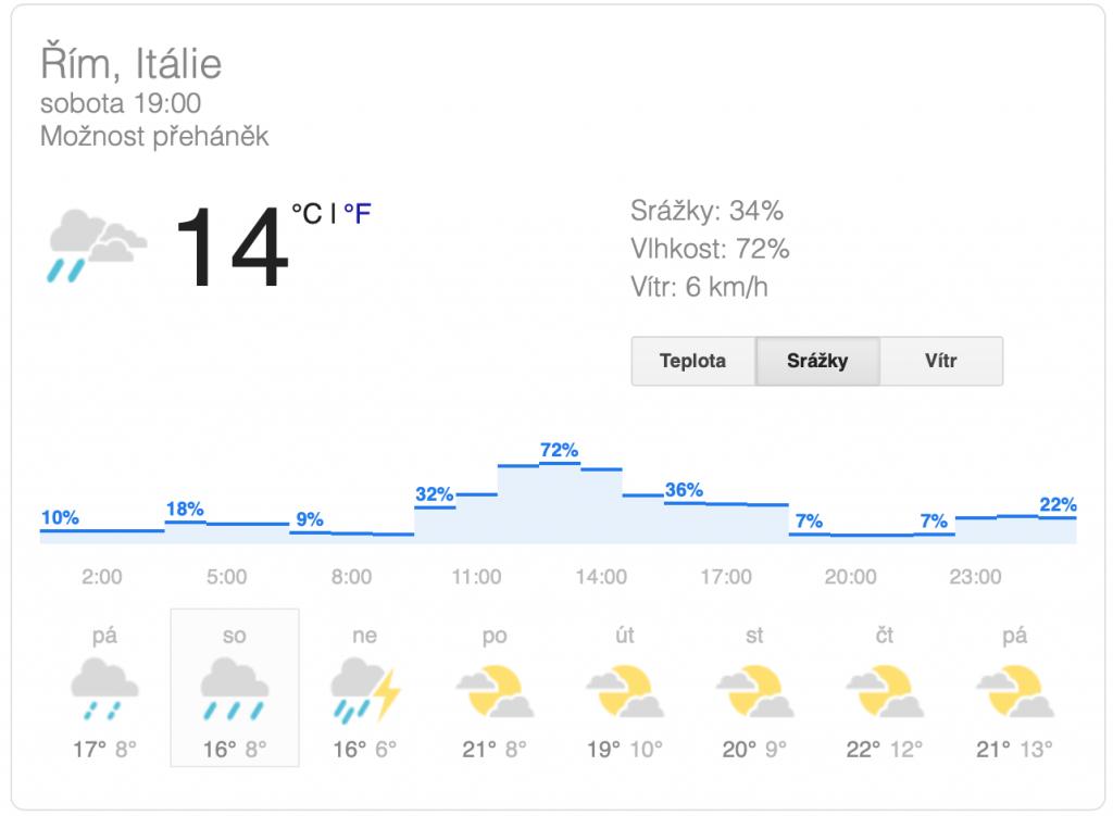 Počasí, Řím ePrix, formule E